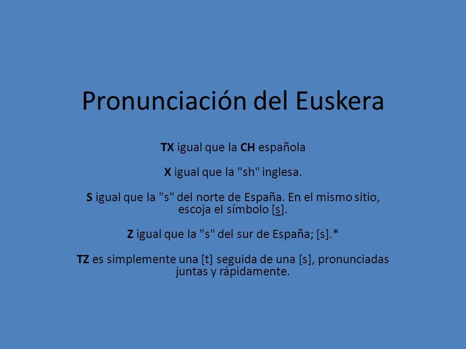 Pronunciación del Euskera