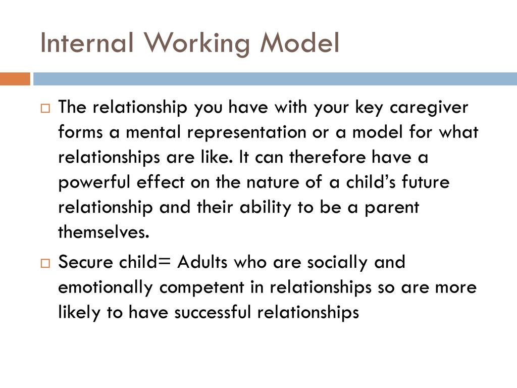 internal working model Parent-adolescent relationship qualities, internal working models, and styles as predictors of adolescents' observed interactions with friends.