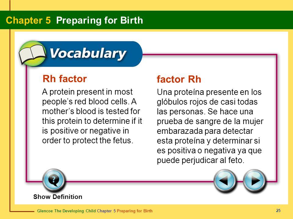 Rh factor factor Rh.