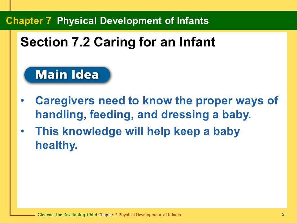 Section 7.2 Caring for an Infant