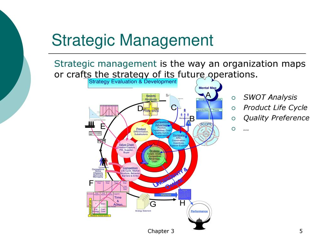 an analysis of operations management and strategies in organizations This is a summary of the full article  process theories have appeared in organization theory, strategic management, operations management,.
