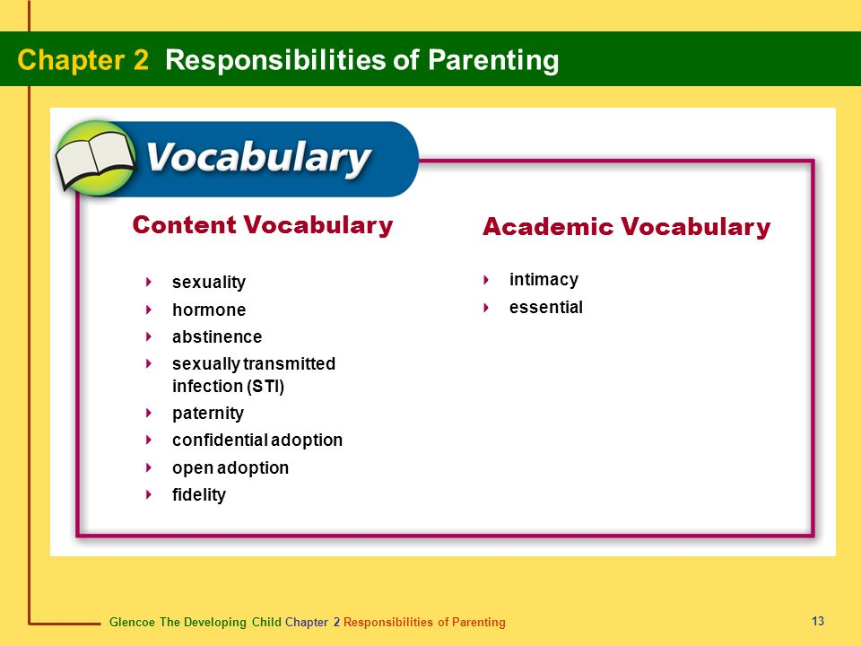 Content Vocabulary Academic Vocabulary sexuality intimacy hormone