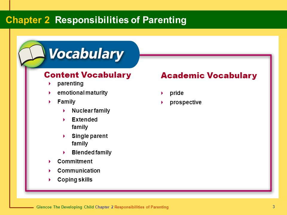 Content Vocabulary Academic Vocabulary parenting emotional maturity