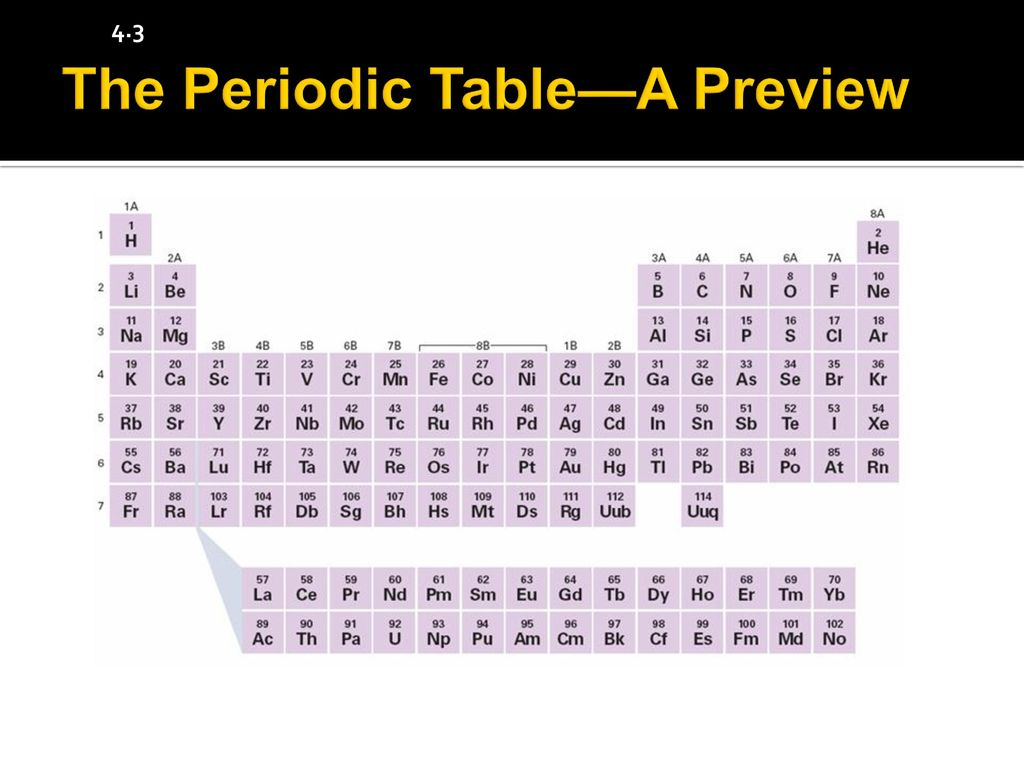 Group 2a periodic table gallery periodic table images 2a periodic table choice image periodic table images periodic table group 2a choice image periodic table gamestrikefo Choice Image