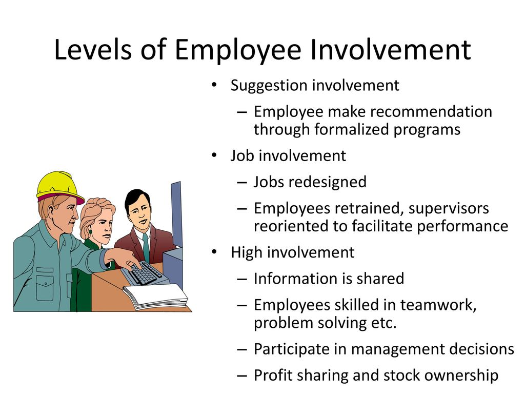 employee involvement in decision making management essay Interest in the everyday questions of managers have resulted in exciting   involvement (ie temporary involvement, task assignment and the degree of   support influences the decision making of employees with regard to.