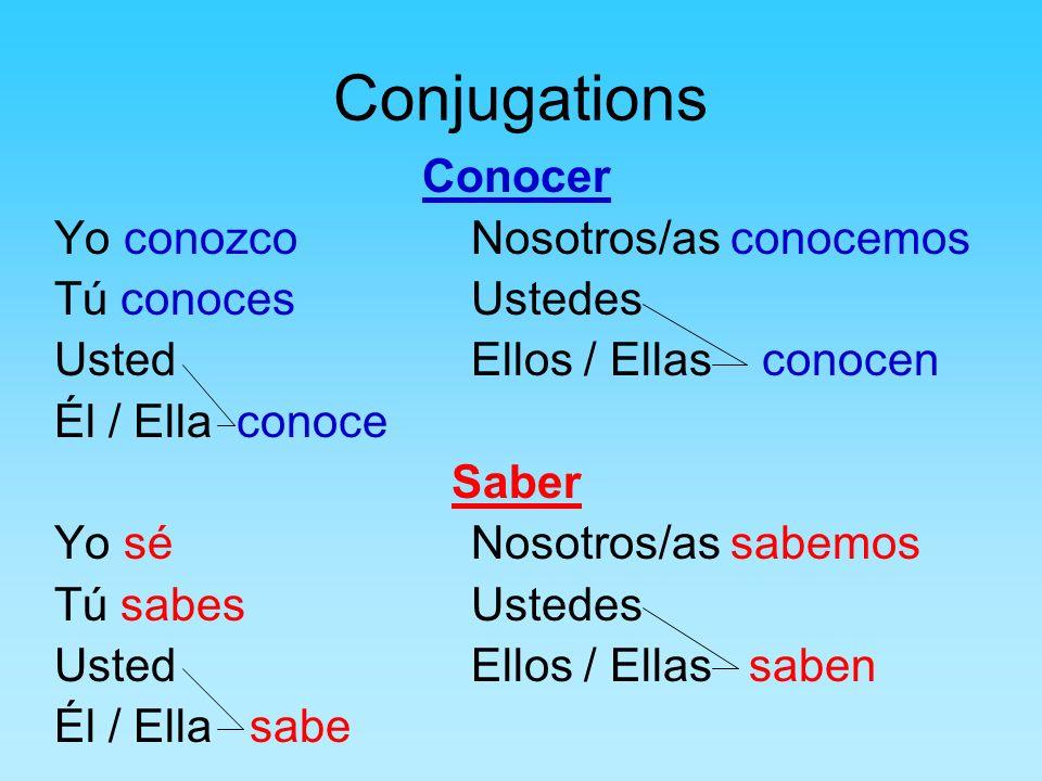 Conjugations Conocer Yo conozco Nosotros/as conocemos