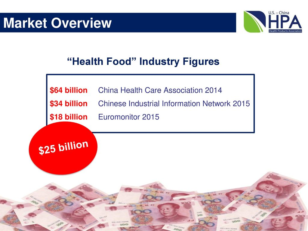 health food industry in china 2014 2017 Foreign food imports have annually increased 15 percent in recent years, and   the organic food market in china has tripled since 2007 to currently account for   in june 2014, a national five-year soil survey revealed that up to 40 percent of .