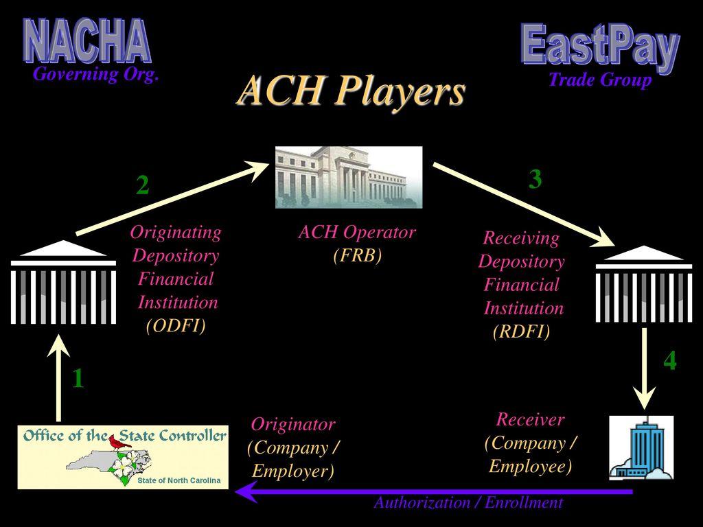ach wiring diagram model 8 wiring library u2022 rh cadila zydus com