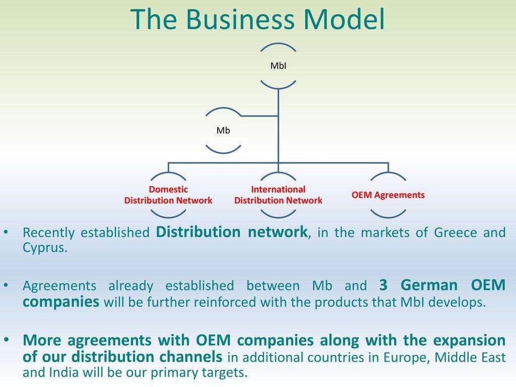 Communication in business ppt download domestic distribution network international distribution network platinumwayz