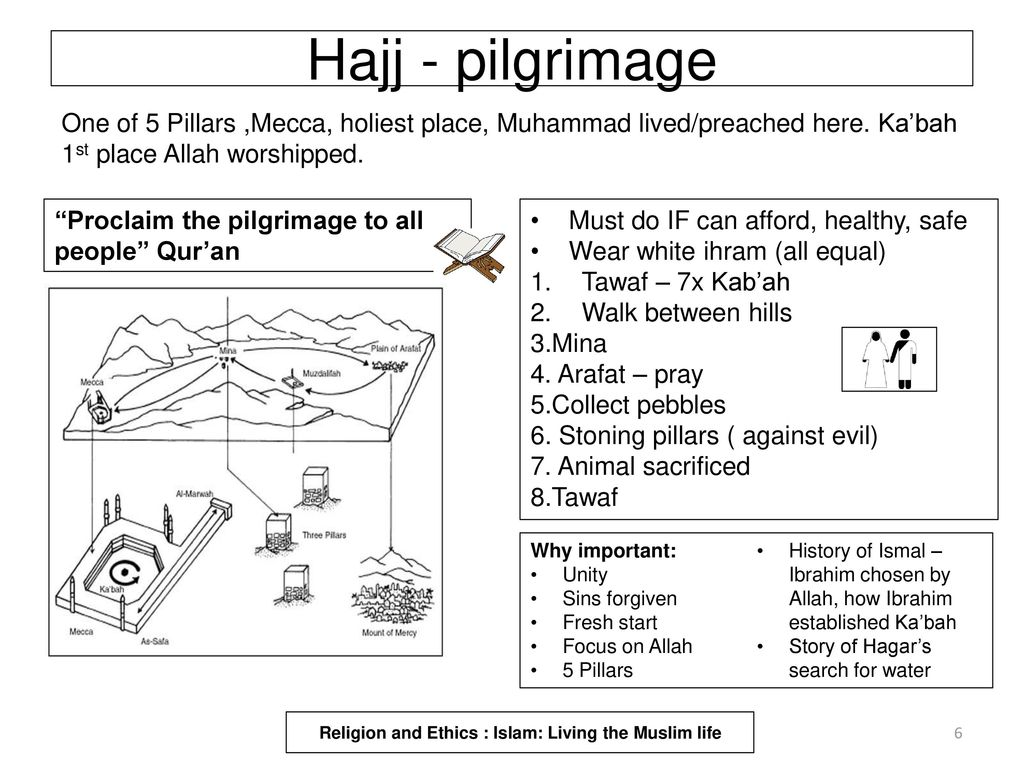 the importance of water in islam theology religion essay Theology and religion candidates are required to submit one piece of written work, by saturday 10 november 2018, which has been marked in the normal process of school or college work in place of this essay you may send an examination or test answer to an unseen question, which has been supervised and marked by your school or college.