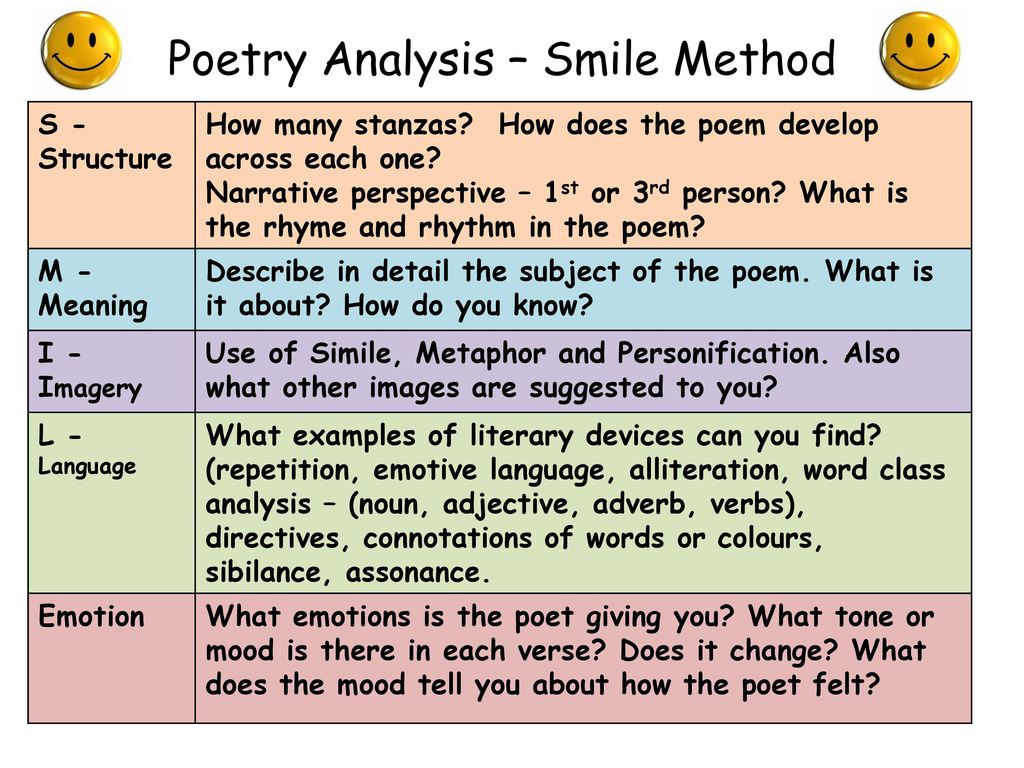 poetry alliteration essay Using these poetry writing prompts, kids will create fun or silly poems that can include alliteration or rhyme.