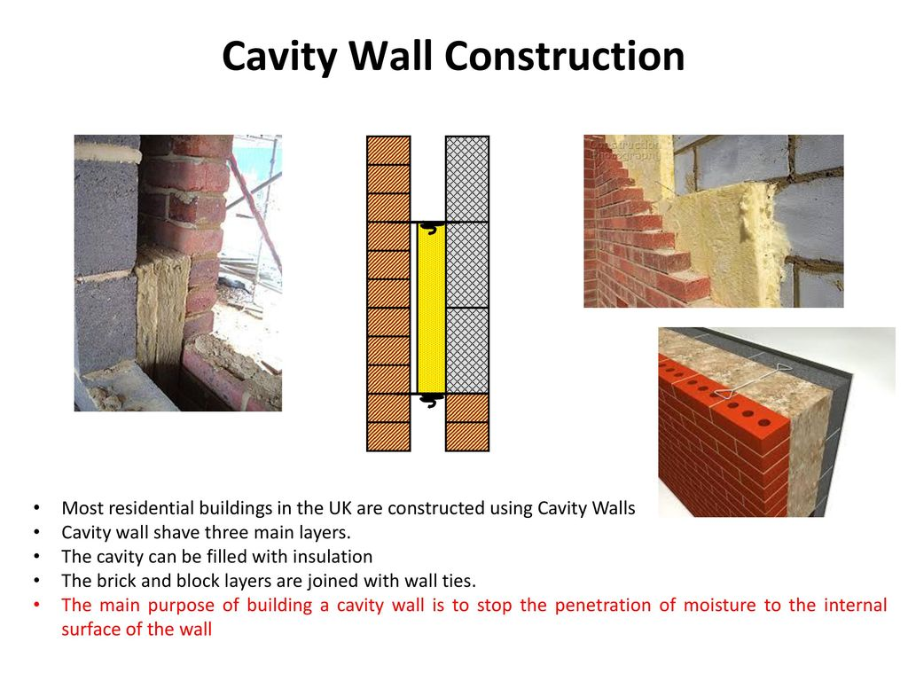 Cavity Wall Construction : Cavity wall construction ppt video online download