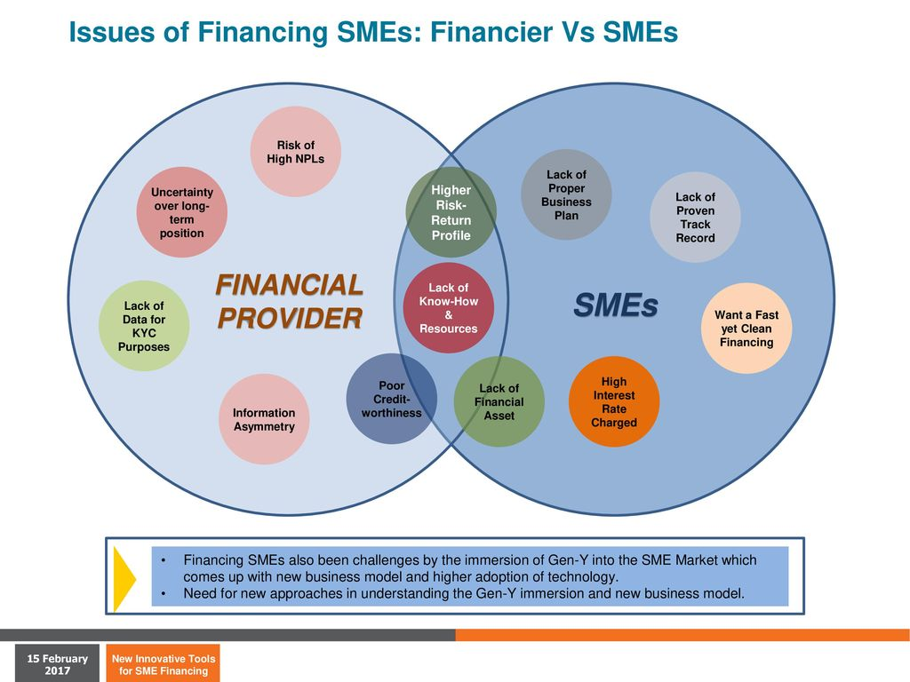 problems obtaining credit for smes Facilitating sme financing through improved credit reporting   it addresses one of the most significant problems that limit the ability of most small and medium enterprises (smes) around the world obtain adequate external financingto to  and other relevant credit ion smes nformation to creditors through redit reporting c systems for.