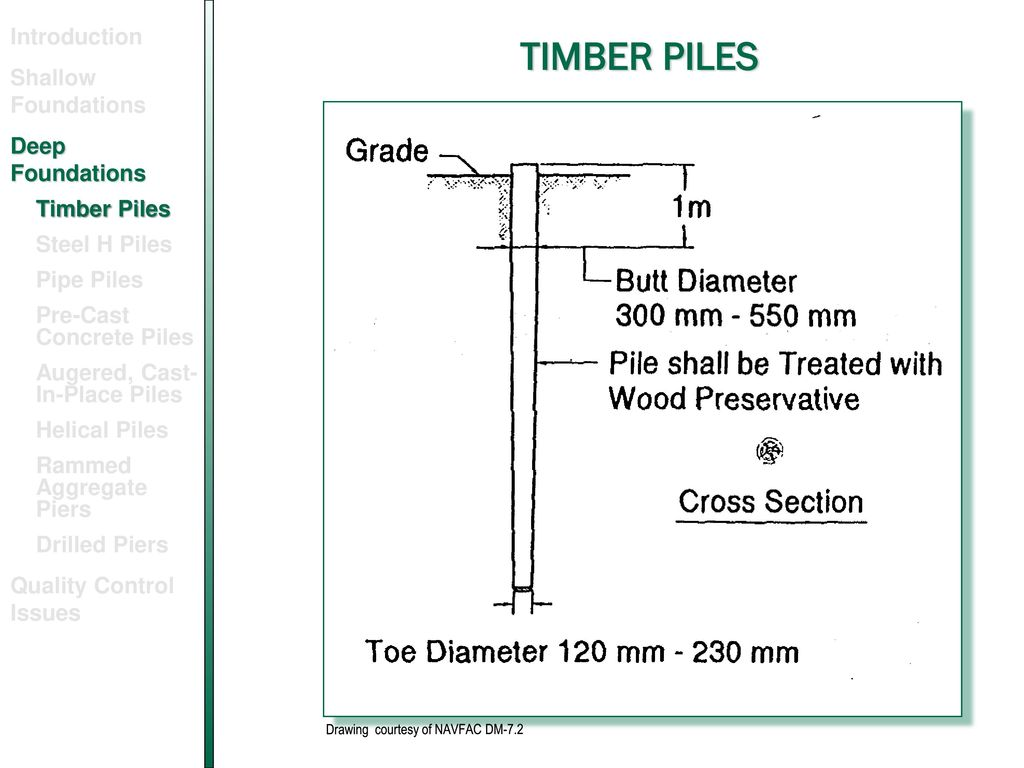 An overview of shallow and deep foundation systems ppt for Wood piling foundation cost