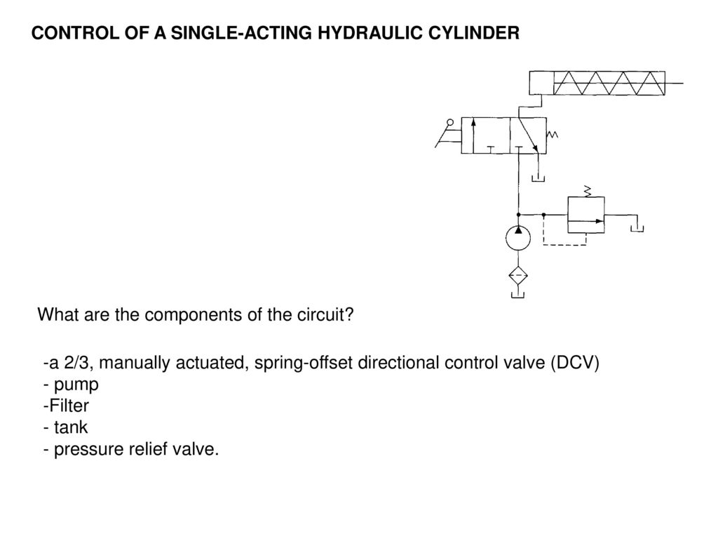 Hydraulic circuit and analyses ppt video online download 6 control biocorpaavc