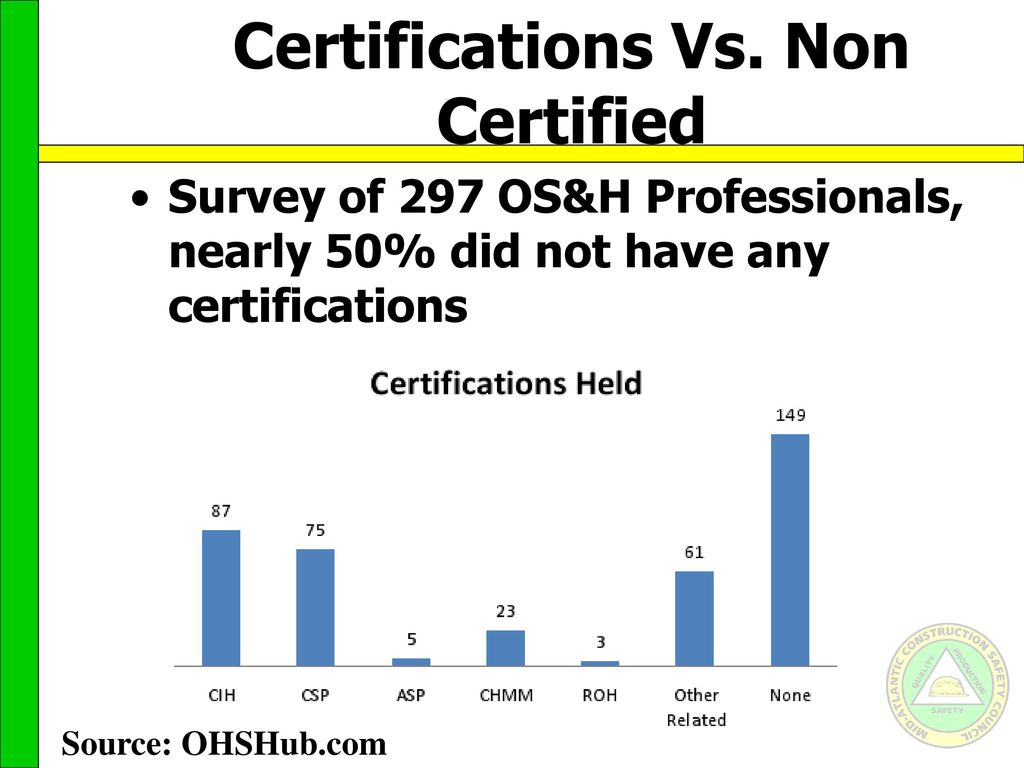 Career paths for the safety professional ppt video online download 7 certifications 1betcityfo Choice Image