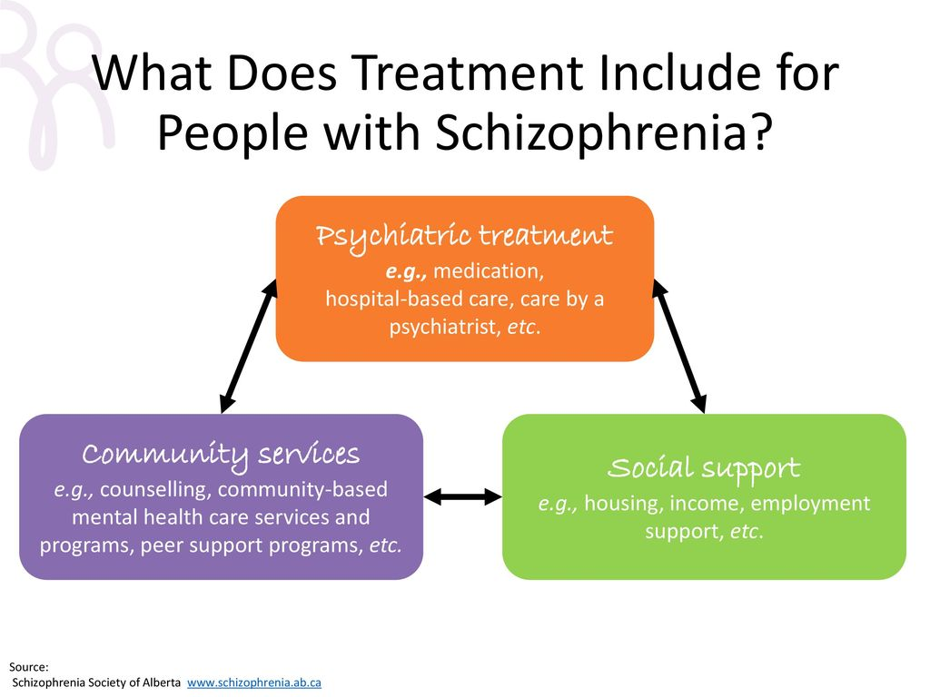 person centred mental health care for schizophrenia Person centered psychotherapy  wikipedia  person centred psychotherapy was developed by carl rogers he referred to it as counselling rather than psychotherapy .