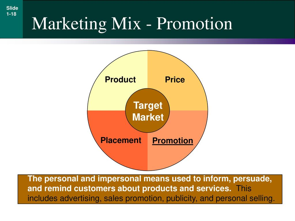 environmental changes to marketing mix Environmental factors of marketing  which include the marketing mix, marketing  these times as they approach and change their marketing strategy.