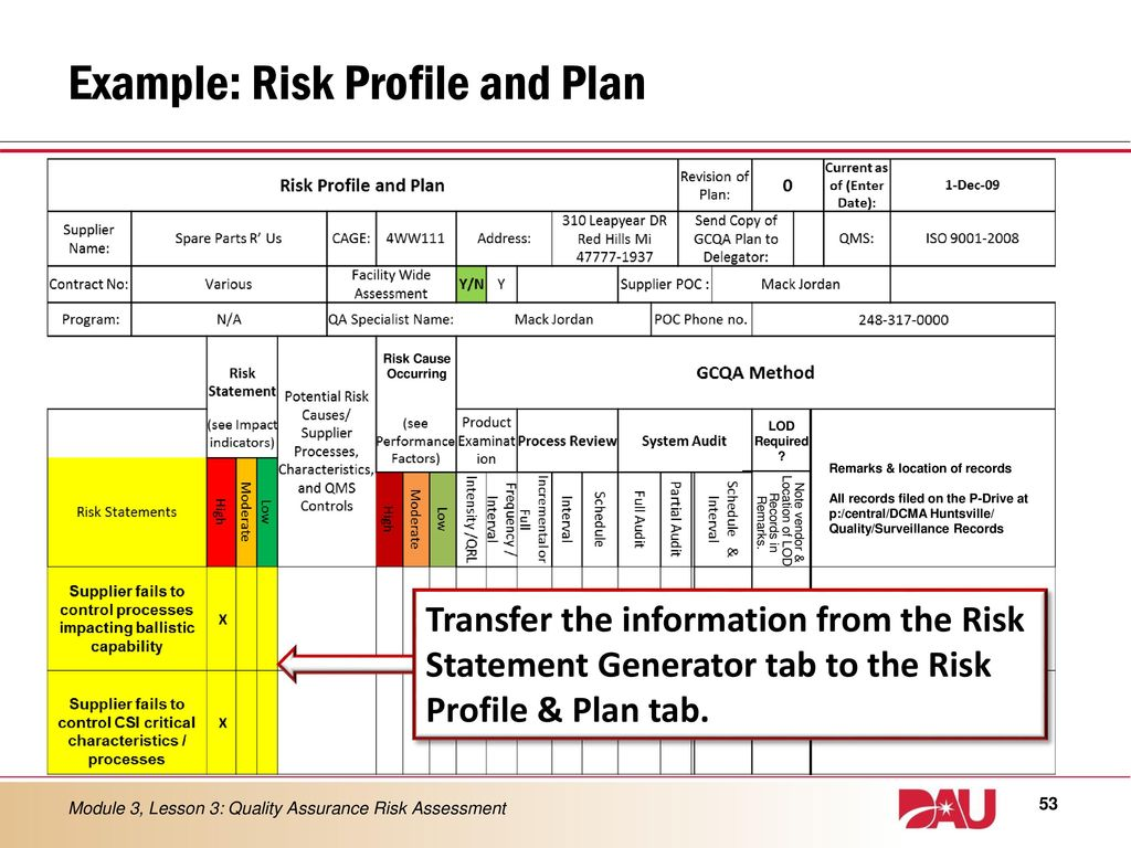 Lesson 3 quality assurance risk assessment ppt download for Quality assurance surveillance plan template