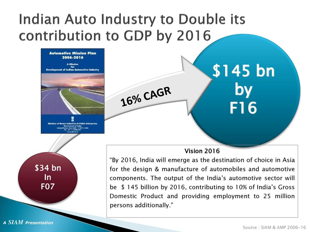 Auto Industry ysis - Best Industry 2017 on market forge parts, tecan parts, welch allyn parts, sharp parts, honeywell parts, gilson parts, precision parts, sti parts, agilent parts, binder parts, toshiba parts,