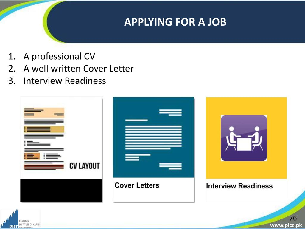 well written cover letters for job applications - 1 ppt download
