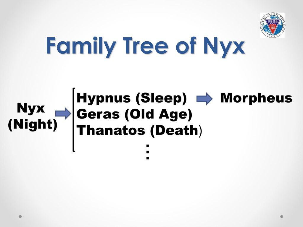 Greek mythology and modern medicine ppt download family tree of nyx hypnus sleep geras old age thanatos biocorpaavc