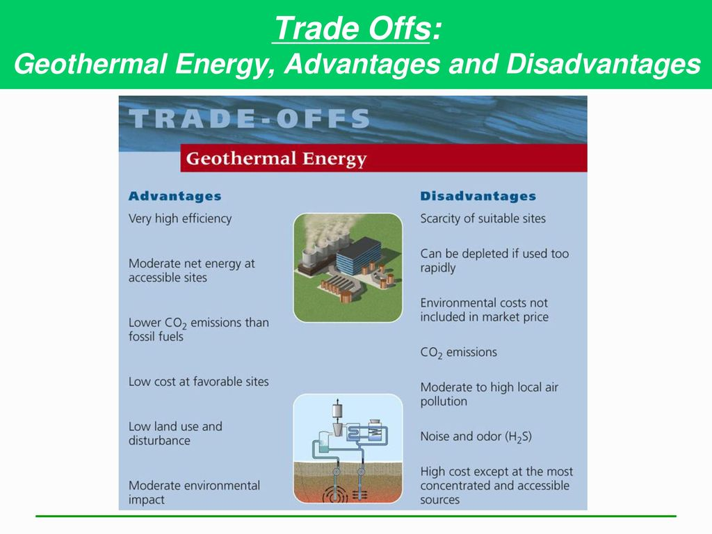 geothermal energy 2 essay Geothermal power is power generated by  estimates of the electricity generating potential of geothermal energy vary from 35 to 2000 gw depending on the scale.
