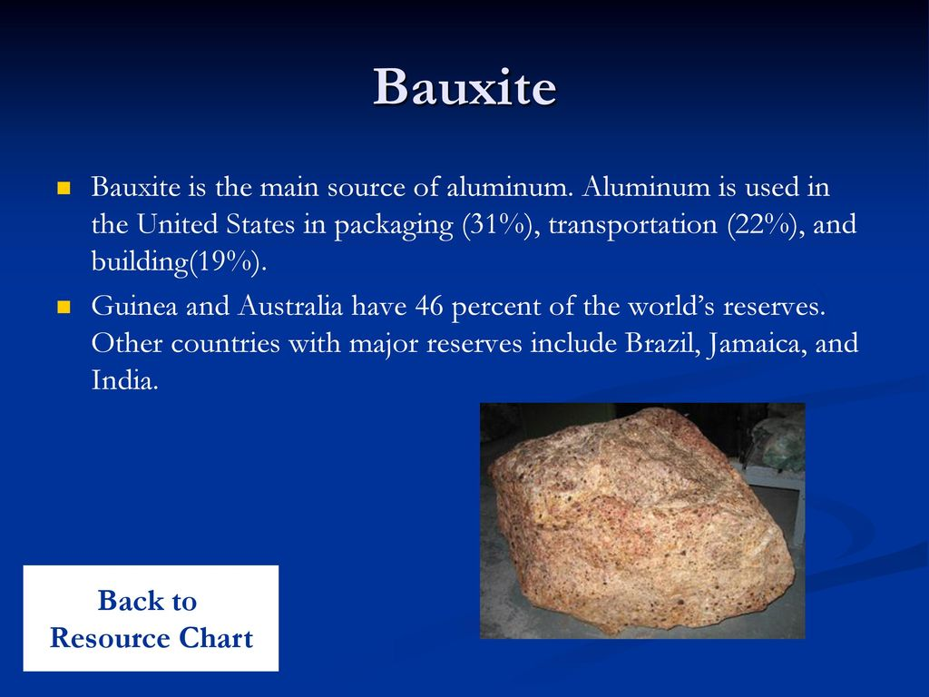 Bauxite Bauxite is the main source of aluminum. Aluminum is used in the United States in packaging (31%), transportation (22%), and building(19%).