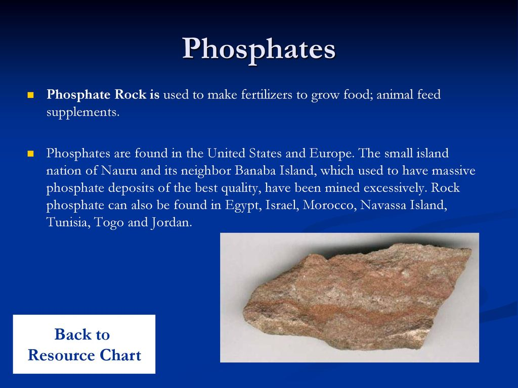 Phosphates Back to Resource Chart