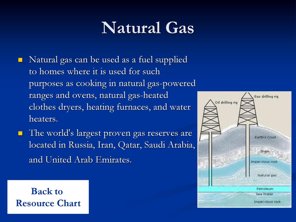 Natural Gas Used For Heating Homes