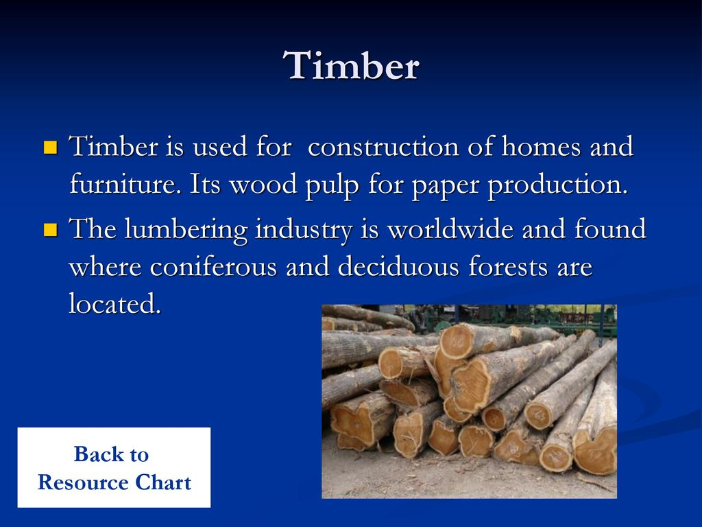 Timber Timber is used for construction of homes and furniture. Its wood pulp for paper production.
