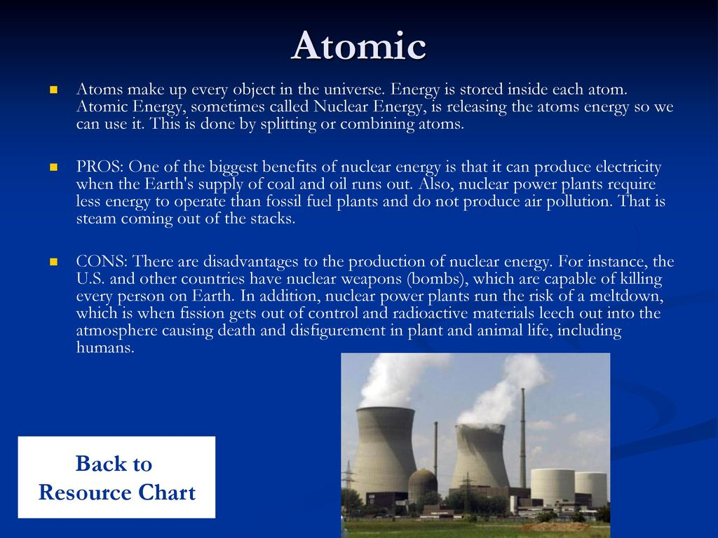 Atomic Back to Resource Chart