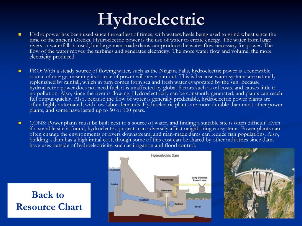 Hydroelectric Back to Resource Chart