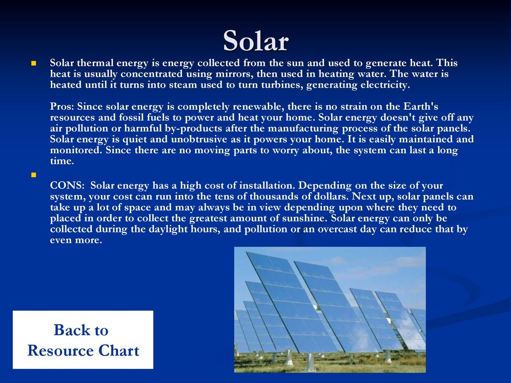 Solar Back to Resource Chart