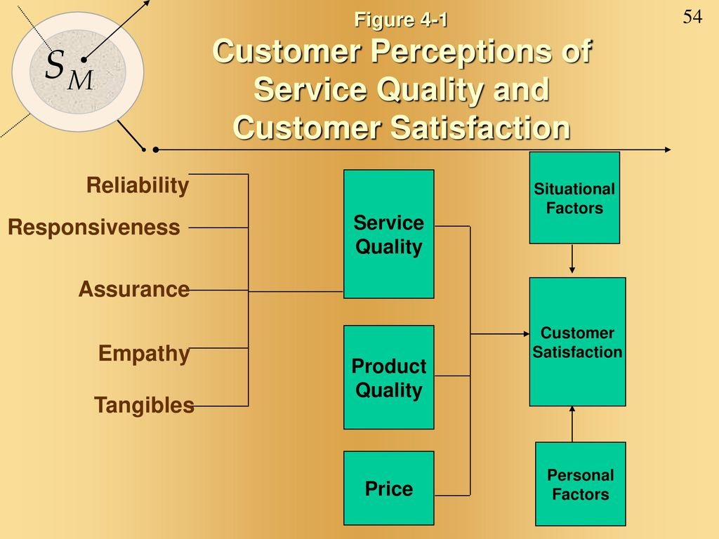 customer satisfaction and quality assurance Casio quality—world-class quality assurance in order to deliver products and services that offer reliability and peace of mind to customers, casio is constantly working on operational improvements to pursue the best solution for customers.