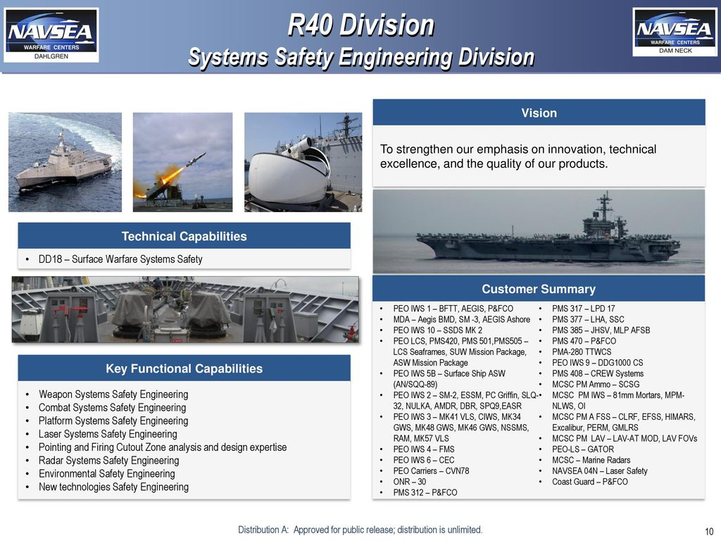 an introduction to the history of the naval surface warfare center and california rehabilitation cen Text-only version please note that this text-only version, provided for ease of printing and reading, includes approximately 75 pages and may take up to 20 minutes to print.