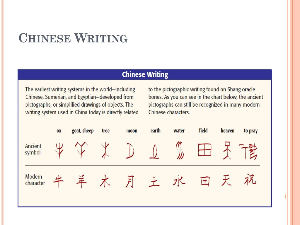 Geography and early culture ppt video online download 18 chinese writing biocorpaavc Gallery