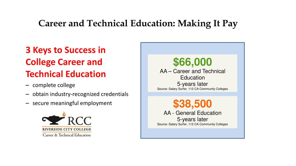 Riverside city college career and technical education ppt download 4 career malvernweather Image collections