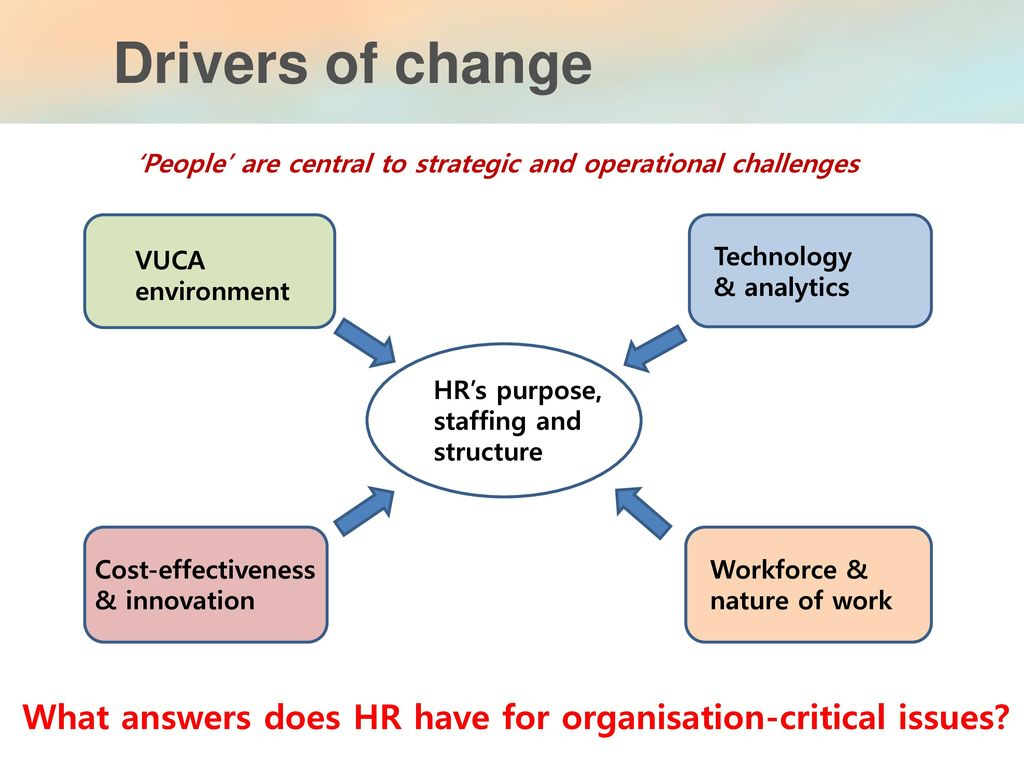 "strategic challenges in marketing for hr ""hr will evolve the 'internal marketing' role to include social marketing coordination and brand ownership, that is, outside talent 'buying' into the brand–the company–to potentially work in the organization,"" they say."