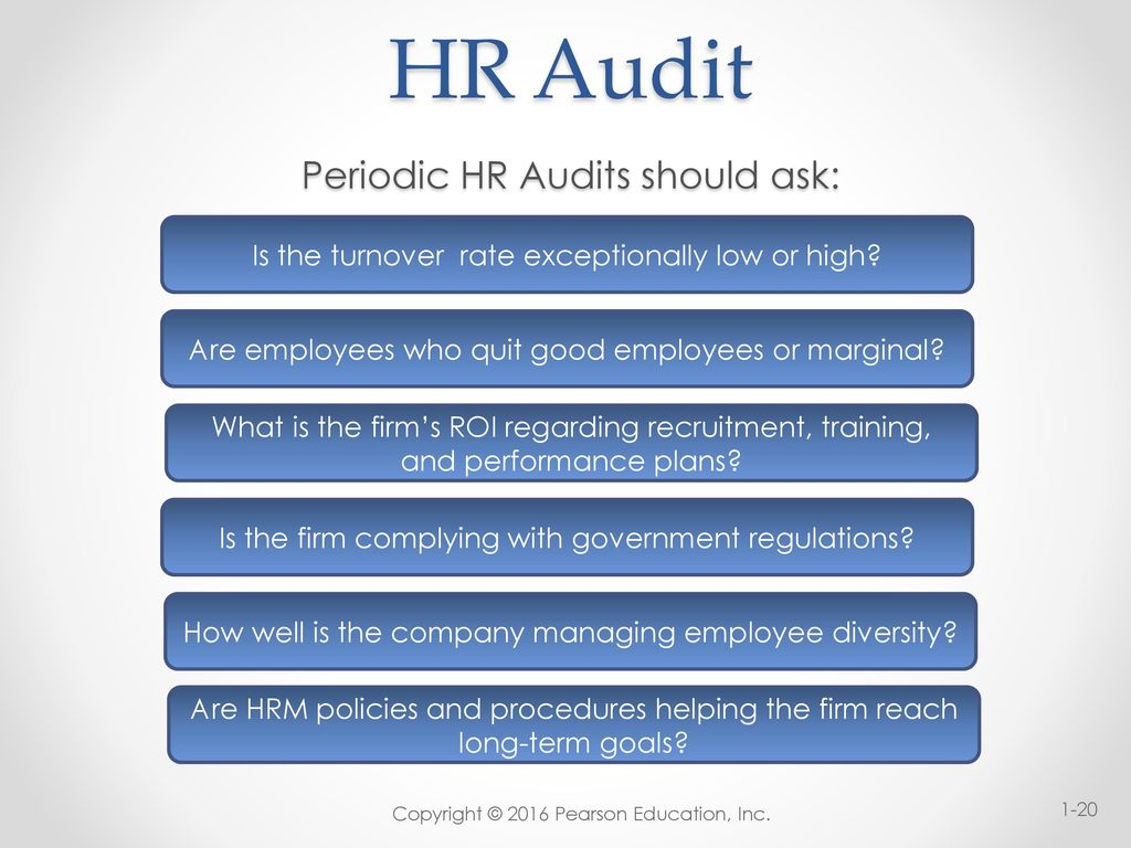 define human resource (hr) audit essay Human resource is the most important asset of an organisation human resources planning are the important managerial function it ensures the right type of people, in the right number, at the right time and place, who are trained and motivated to do the right kind of work at the right time, there is .