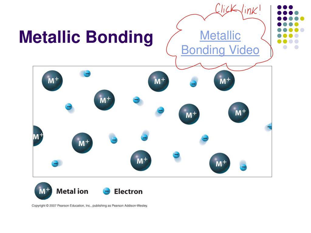 chemical bonding  u0026 molecular geometry