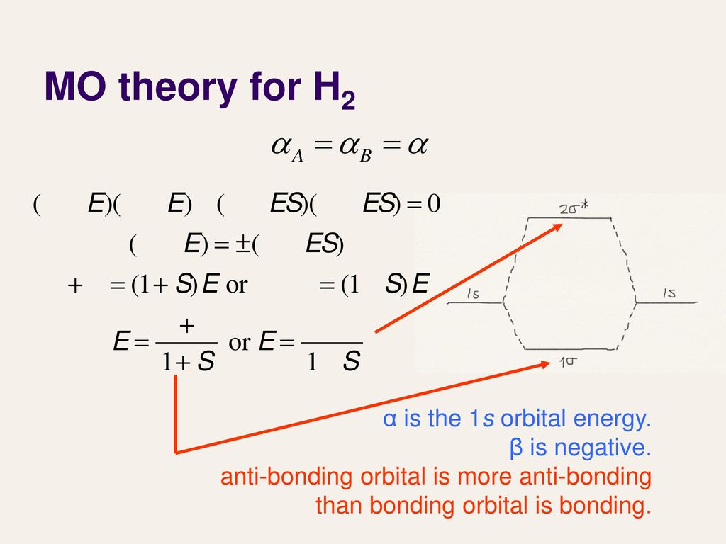 Lecture 27 molecular orbital theory iii ppt download 6 mo pooptronica Choice Image