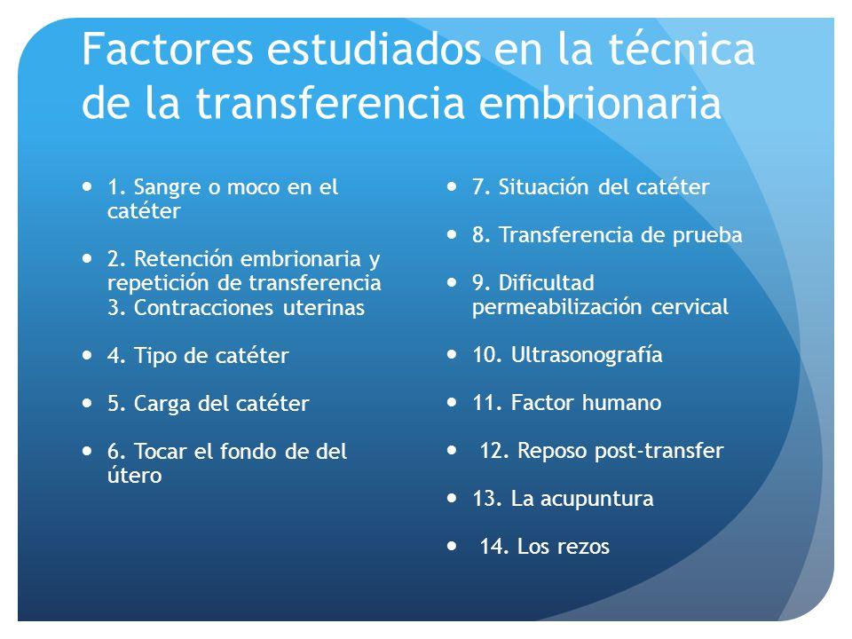 Factores estudiados en la técnica de la transferencia embrionaria