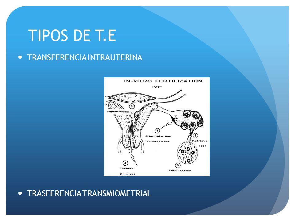 TIPOS DE T.E TRANSFERENCIA INTRAUTERINA TRASFERENCIA TRANSMIOMETRIAL