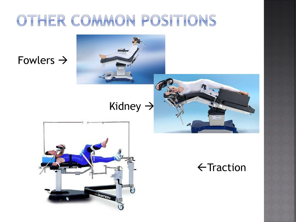 Introduction to Surgical Patient Positioning - ppt video online download