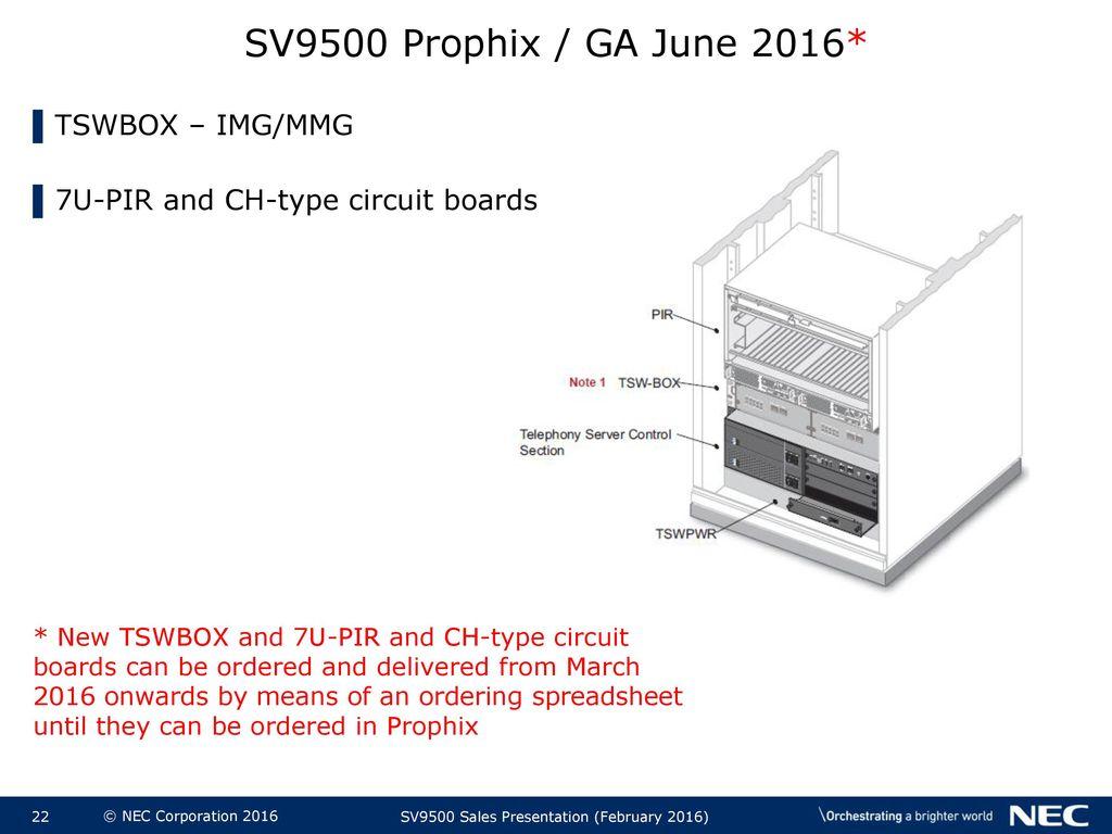 SV9500+Prophix+%2F+GA+June+2016%2A+TSWBOX+%E2%80%93+IMG%2FMMG pc20 planet audio wiring diagram audi wiring diagram planet audio wiring diagram at bayanpartner.co