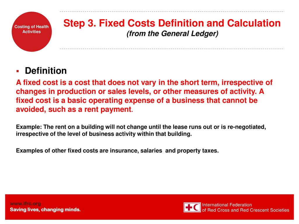 Activity based costing abc ppt download for Fixed price house build