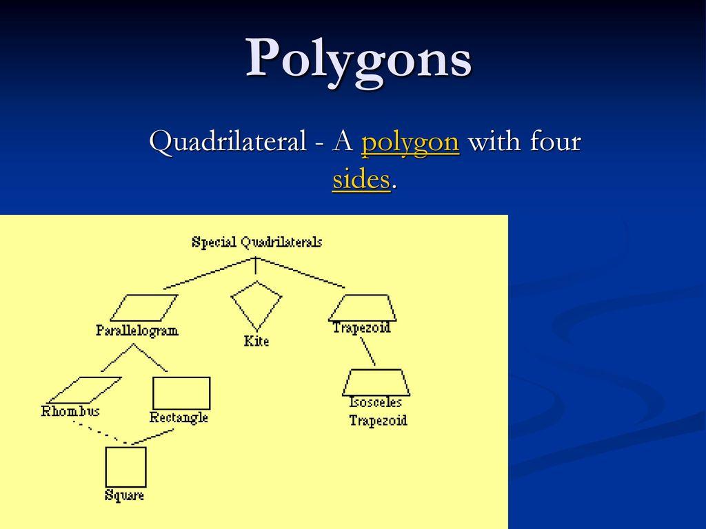 Heptagon Polygon Worksheet 1. C...