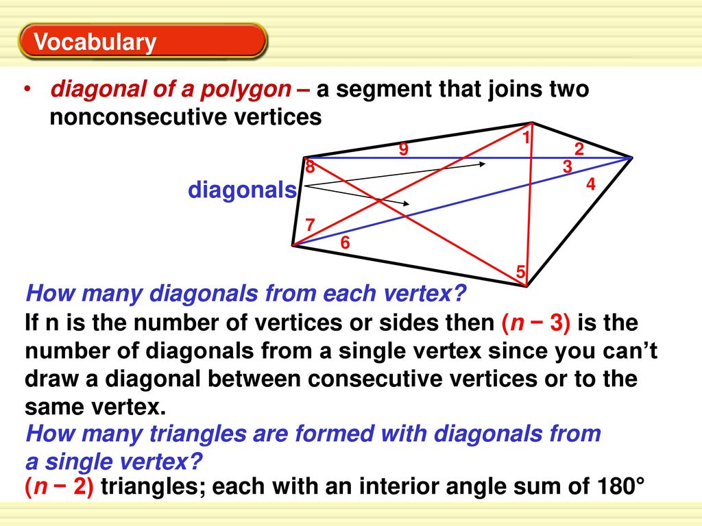 given a vertex how to draw a polygon