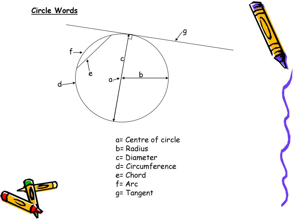 Gcse maths facts to remember ppt video online download 16 circle hexwebz Choice Image